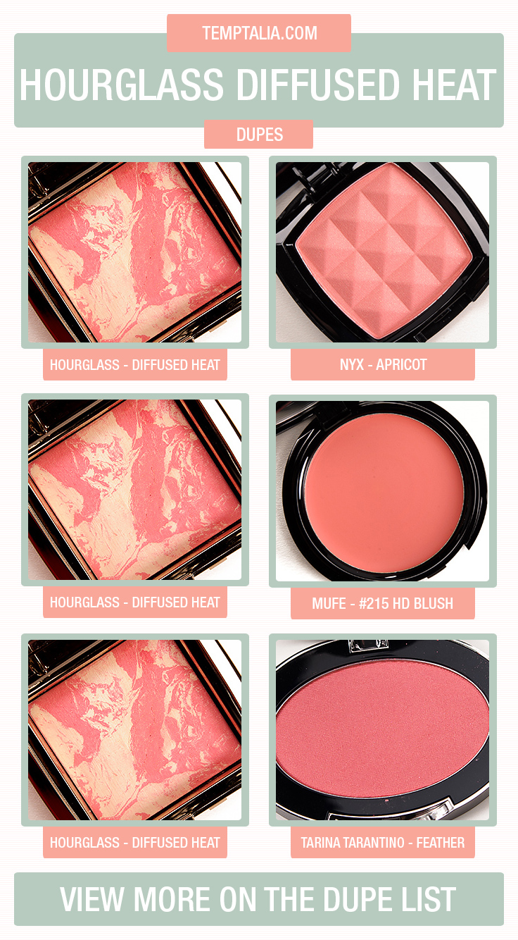 hourglass-diffused-heat-dupe-list