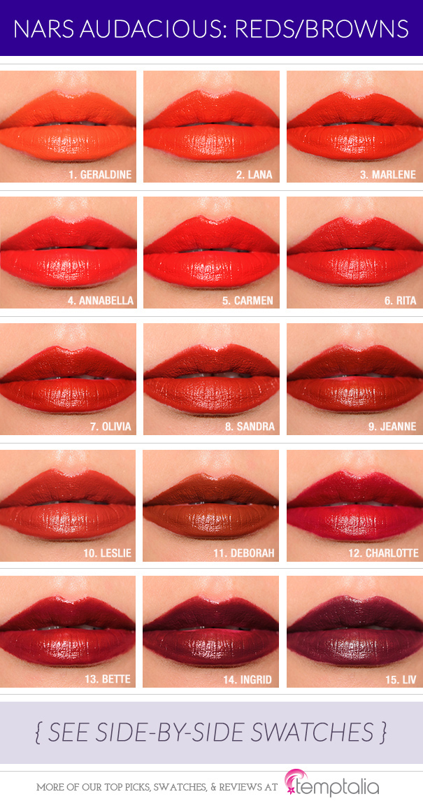 NARS Audacious Lipstick Comparisons