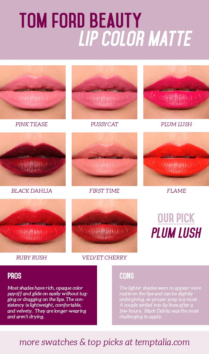Tom Ford Beauty Lip Color Matte
