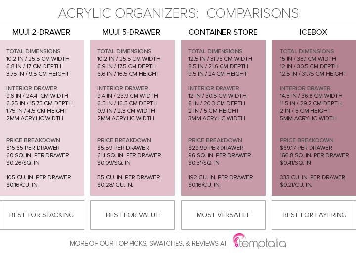 Makeup Organization: Acrylic Organizers