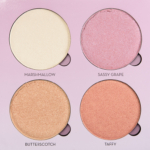 Anastasia Sweets Glow Kit